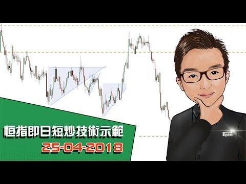 恒指即日短炒技術示範 25-04-2018 - SignalTom投資迷你大學