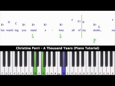 Piano thousand years piano chords letters : Christina Perri - A Thousand Years (Piano Tutorial) - YouTube