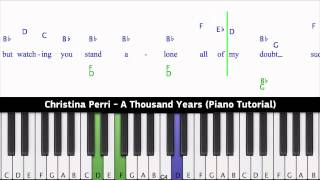 Christina Perri - A Thousand Years (Piano Tutorial)