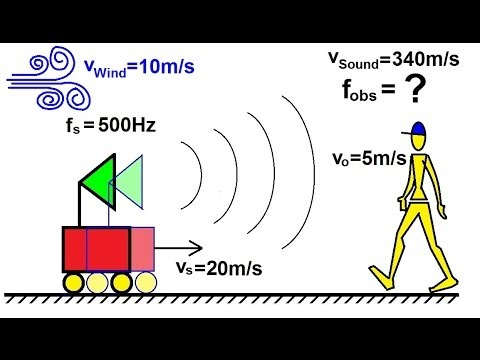 Physics - Mechanics: Sound and Sound Waves (26 of 47) The Doppler Shift  with Wind