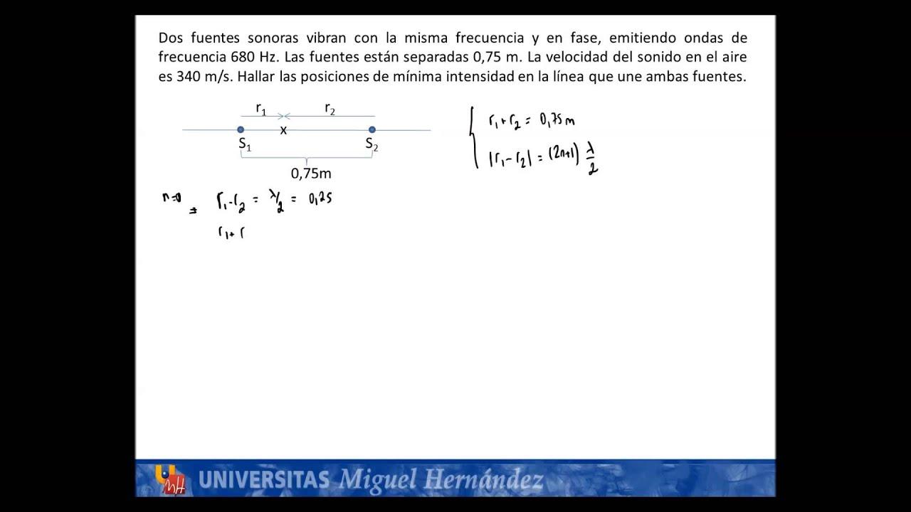 Moderno Interferencia De Las Ondas De Hoja De Cálculo Imágenes ...