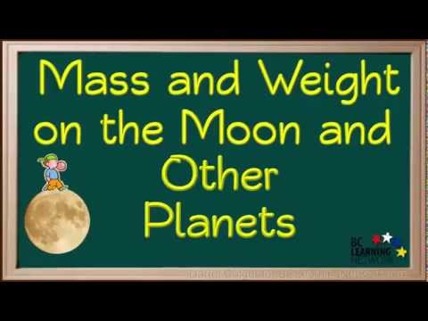 WCLN - Mass and Weight on the Moon and Other Planets