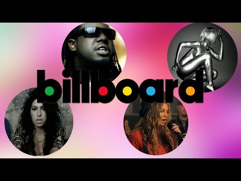 Billboard Hot 100 - Top 20 Songs of Summer 2007