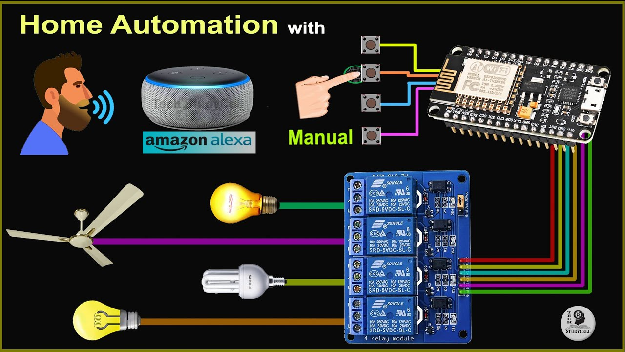 Alexa Home Automation project with Manual Switches using NodeMCU & ESP8266 | IoT Projects