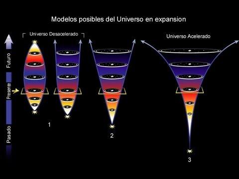 """Resultado de imagen de Muerte térmica del Universo"""""""