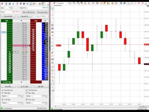 Gold Trading Academy Trading System