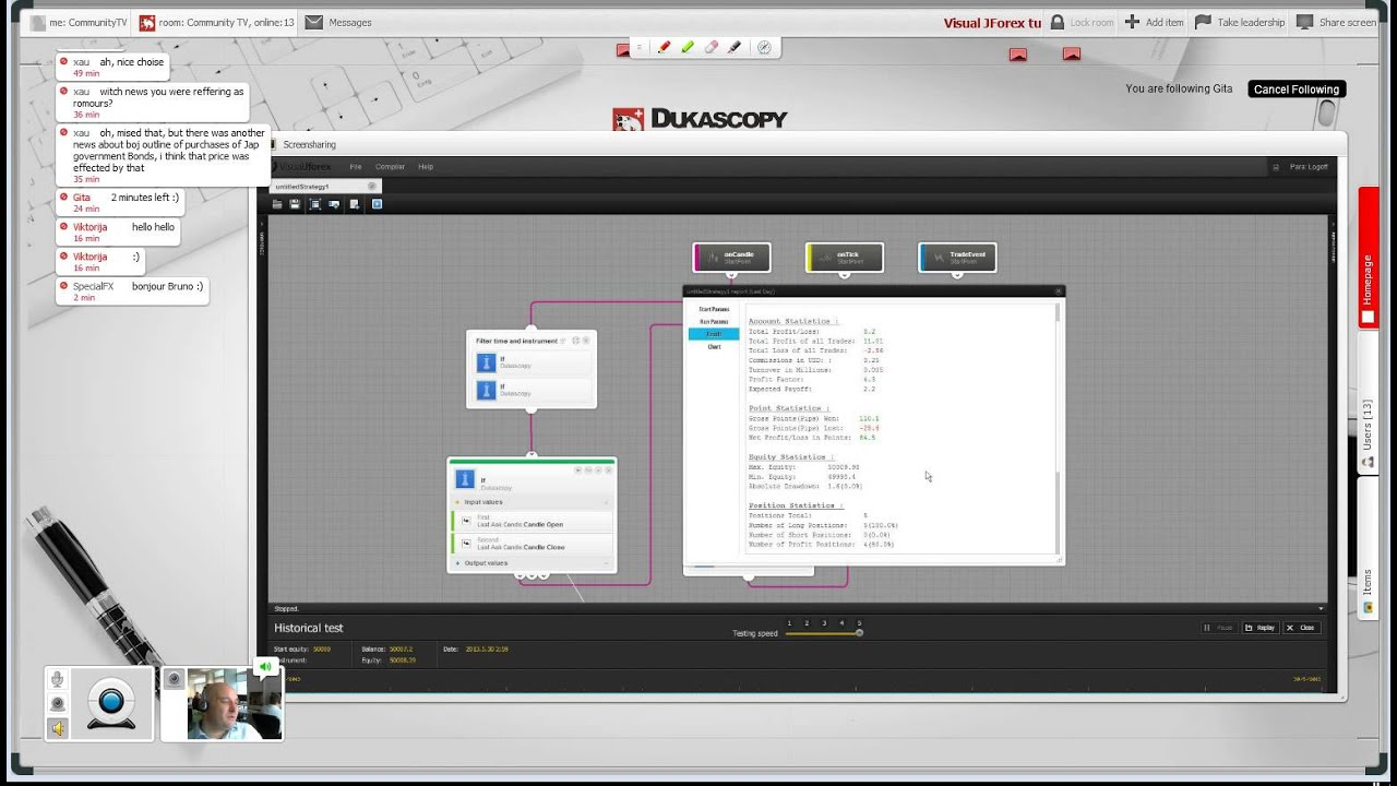 Dukascopy visual jforex forum