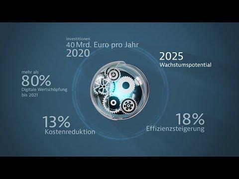 Industrie 4.0 - Deutschlands vierte industrielle Revolution