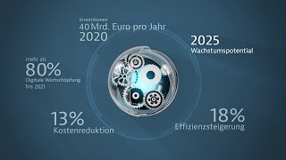 Industrie 4.0 - Deutschlands vierte industrielle Revolution