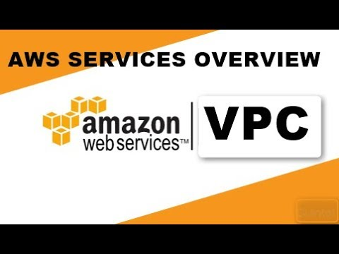 AWS Services Overview | Amazon Virtual Private Cloud (VPC) | Cloud ...