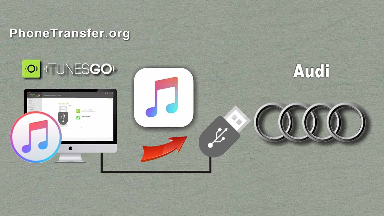 how to get itunes music onto android for free