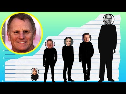 How Tall Is Gordon Clapp?  Height Comparison!