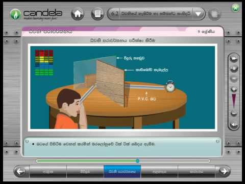 math worksheet : grade 9 science behaviour of sound chapter 6 2 candela learning  : Grade 9 Science Exam Papers Sri Lanka