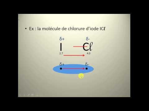 La cohésion du solide moléculaire : Qu