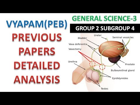 VYAPAM PREVIOUS YEARS PAPERS/GROUP 2 SUBGROUP 4/GENERAL SCIE