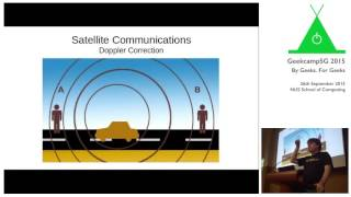 Talk via Satellites, and Maybe the Moon by Roland Turner