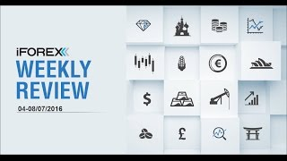 iFOREX Weekly Review 04-08/07/2016: Crude Oil, Bitcoin and Canada