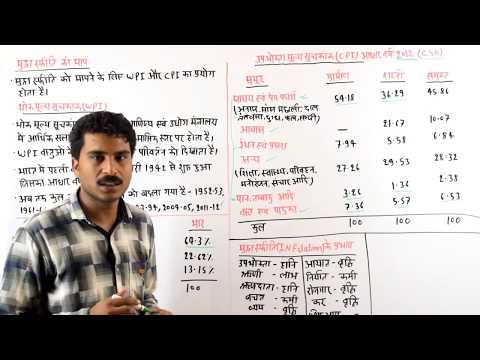 Measurement of Inflation WPI,CPI for IAS,PCS & Other examinations