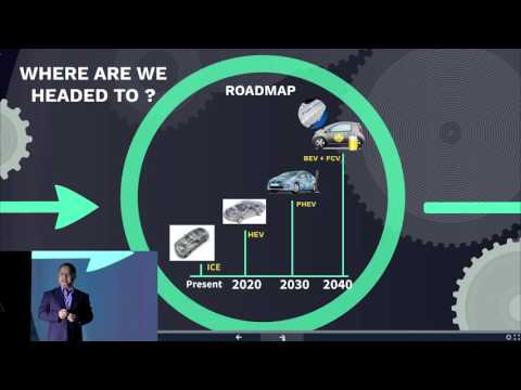 Malaysia's Automotive Industry - Towards 2050 (Presented at Mega Science 3.0 Forum)