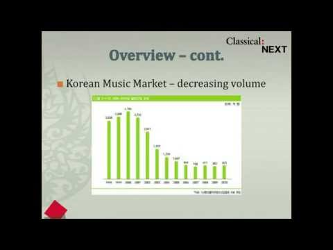 Korean New Waves in Classical Music