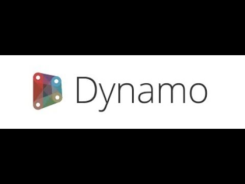 Start with DynamoDB | sample Java code for programming with DynamDB | java  part2