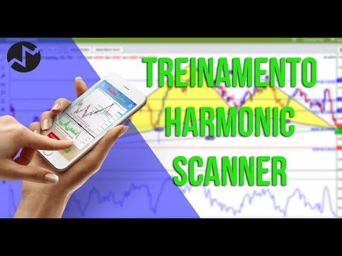 Treinamento do Harmonic Scanner iMarketslive