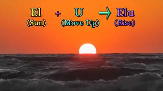 எண்களின் பெயர்களுக்குப் பின்னால் வியத்தகு கோட்பாடு