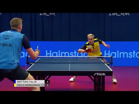Truls Moregardh vs Mattias Falck | 2020 Swedish Duel