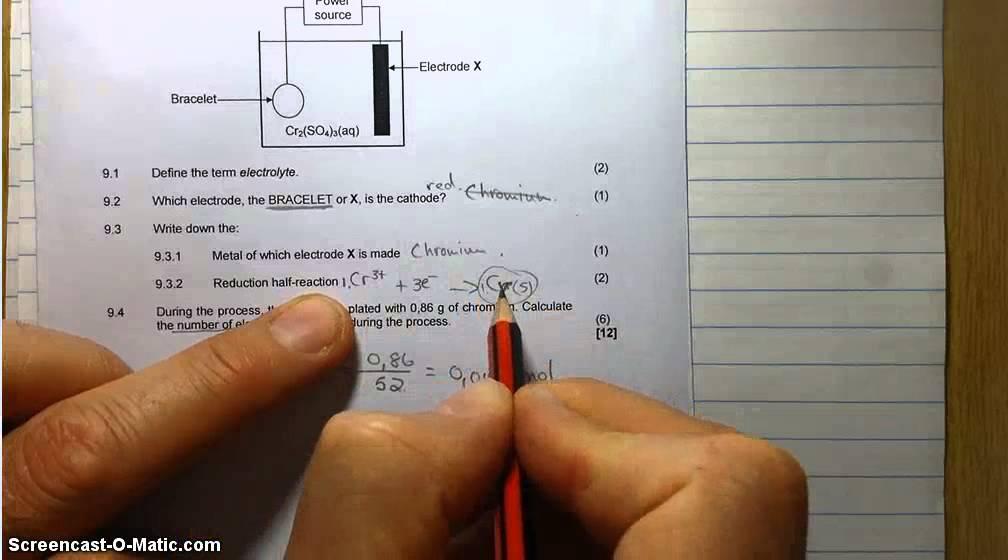 mathematics papers 2014