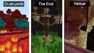 Minecraft: E SE O OVERWORLD, NETHER E THE END TROCASSEM DE LUGAR?