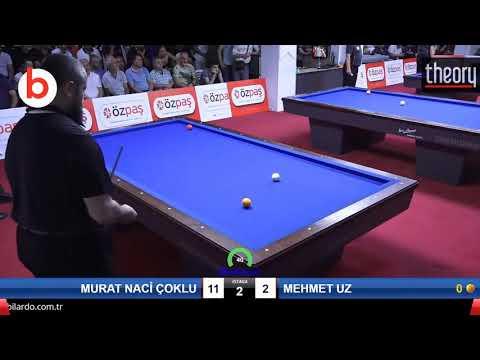 Murat Naci Ve Mehmet Uz