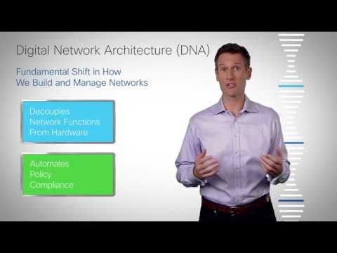 Cisco Digital Network Architecture DNA