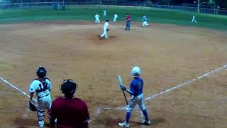 I am Baseball vs Blue Devils 2-6-18