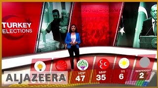🇹🇷 Explainer: Turkey's pivotal election | Al Jazeera English thumbnail
