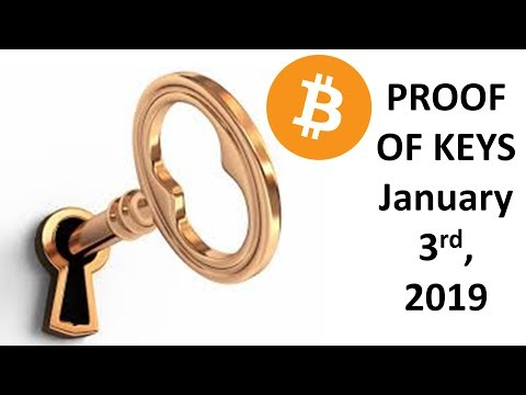 """Why Jan 3rd Is An Important Date For Crypto! """"Investors Won't Regret Buying""""   Cryptocurrency News  """