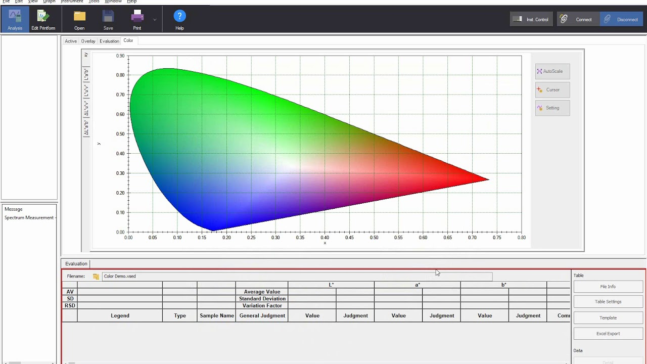 LabSolutions UV-Vis : SHIMADZU (Shimadzu Corporation)
