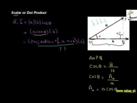 Scalar or Dot product :: 1st year Chapter 2 Physics in Urdu