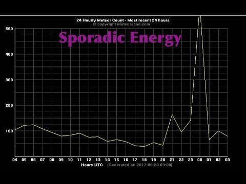 """""""Sporadic Energy"""" - No meteors here...strange seasonal space energy..."""