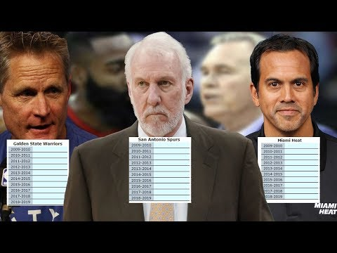 Guess EVERY NBA Coach Over This Decade