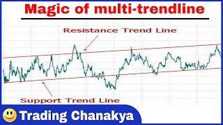 Stock market-Currency-commodity Trading with multi trendline - by trading chanakya
