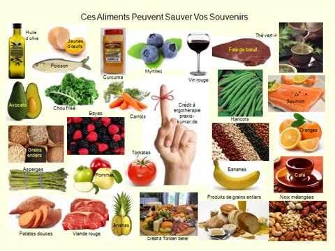 Quelles vitamines mémoire