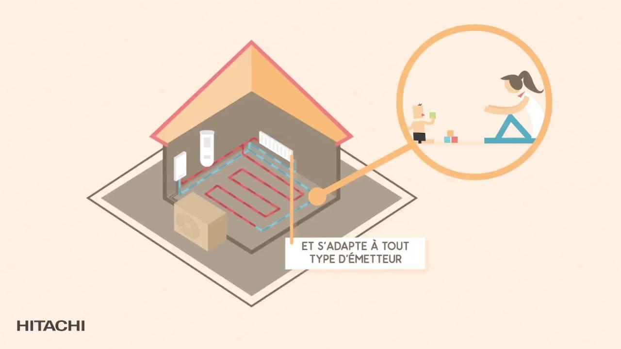 Coût Plancher Chauffant Hydraulique pompe à chaleur dieppe → devis/prix : installation pac air