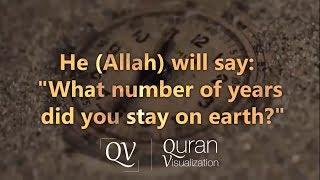 Surah Al-Muminun | Verse 112-118 | Quran Visualization | Sheikh Idris Abkar