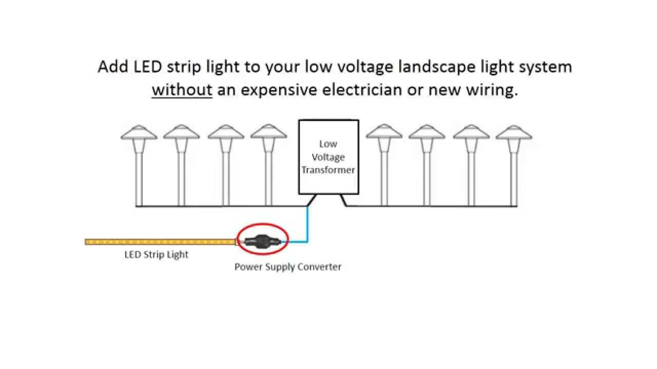 maxresdefault installing led strip lights with your low voltage landscape light Porch Light Wiring Diagrams at crackthecode.co