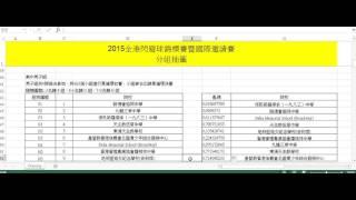 2015全港閃避球錦標賽暨國際邀請賽 - 高中男子組及高中女