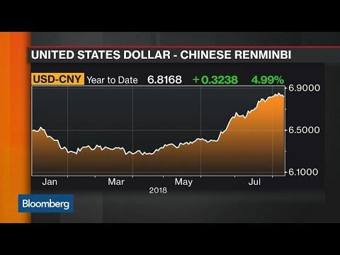 JPMorgan Warns Trump May Sell Dollars as Trade War Weapon