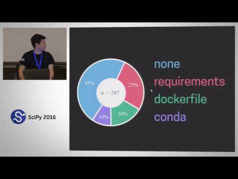 Sharing Reproducible Environments with Binder | SciPy 2016 | Andrew Osheroff