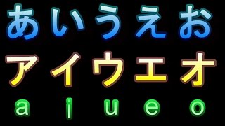 Learn how to Pronounce Japanese Alphabet