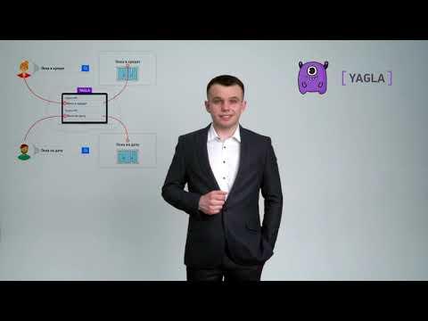 Реклама в Яндекс Директ, как эффективно настроить?  | Обзор сервисов Roistat, Comagic, Yagla, Elama