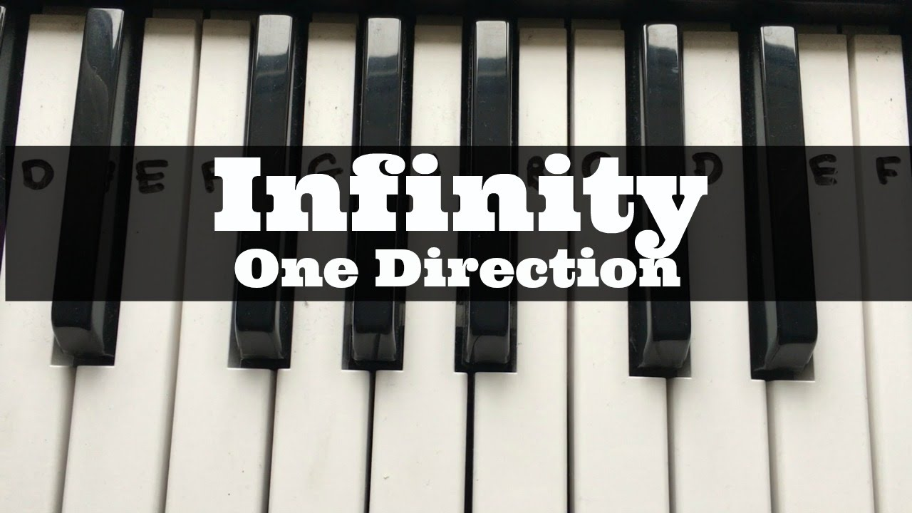 how to write infinity with keyboard